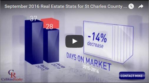 sept 2016 real estate stats